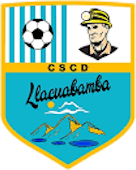 Льякуабамба - Logo