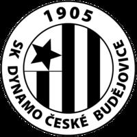 Чешке Будьовице - Logo