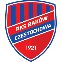 Rakow Czestochowa - Logo