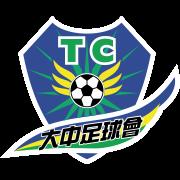 Resources Capital - Logo