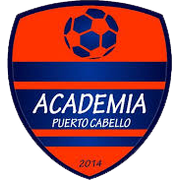 Пуерто Кабейо - Logo