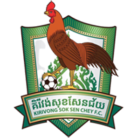 Kirivong Sok Sen Chey - Logo