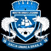 Dacia Unirea Brăila - Logo