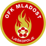 FK Podgorica - Logo