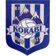 FK Korab - Logo