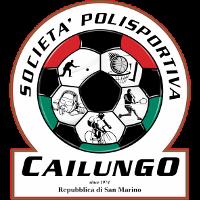 SP Cailungo - Logo