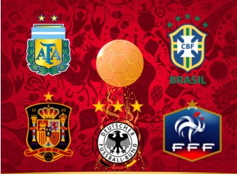 5 National teams that could win the World Cup